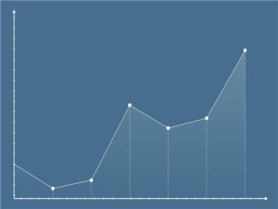 宜人贷大涨15.72%,苹果发布会反应平淡