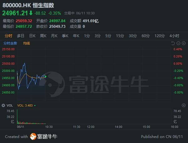 新经济扫描   网易港股首挂涨8%,美团涨4%再创新高
