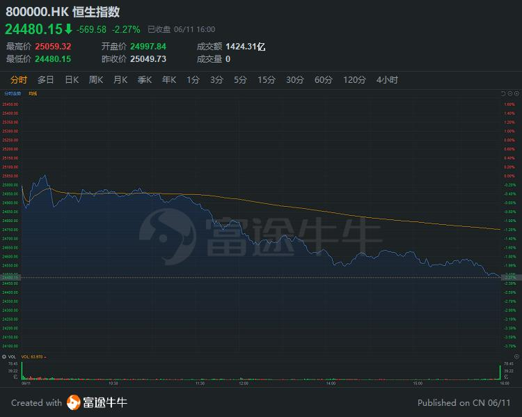 窝轮王   美团盘中股价创历史新高,7只认购证、牛证涨超30%