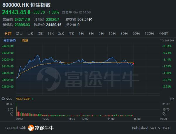 新经济扫描   美团获瑞信看高至220港元,昨日港股通净买入近2亿